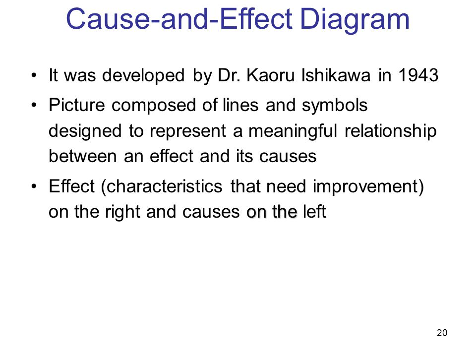 20 It was developed by Dr. Kaoru Ishikawa in 1943 Picture composed of lines and symbols designed to represent a meaningful relationship between an eff