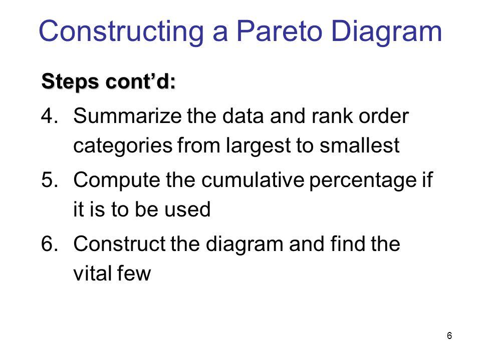 37 Control Chart Static formDynamic form day