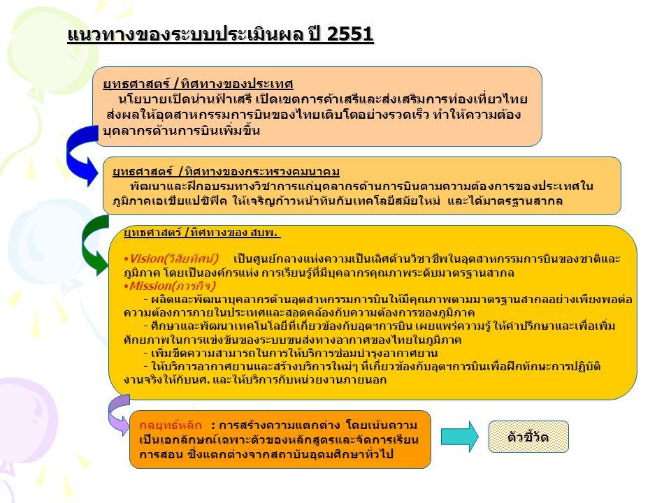 แนวทางของระบบประเมินผล ปี 2551 ยุทธศาสตร์ /ทิศทางของประเทศ นโยบายเปิดน่านฟ้าเสรี เปิดเขตการค้าเสรีและส่งเสริมการท่องเที่ยวไทย ส่งผลให้อุตสาหกรรมการบิน