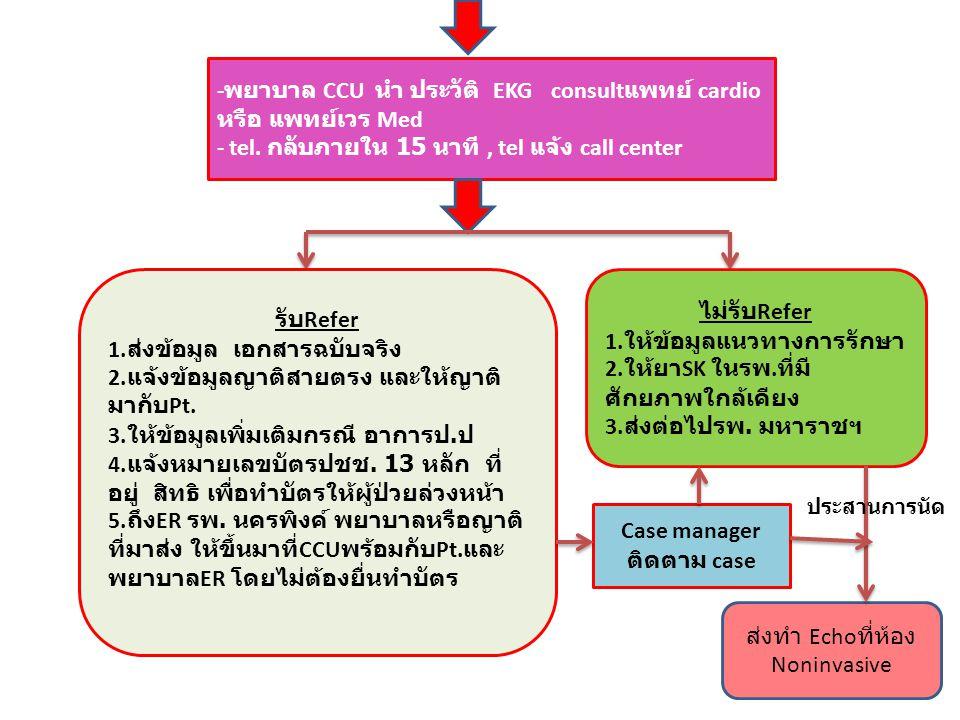 - พยาบาล CCU นำ ประวัติ EKG consult แพทย์ cardio หรือ แพทย์เวร Med - tel. กลับภายใน 15 นาที, tel แจ้ง call center รับ Refer 1. ส่งข้อมูล เอกสารฉบับจริ