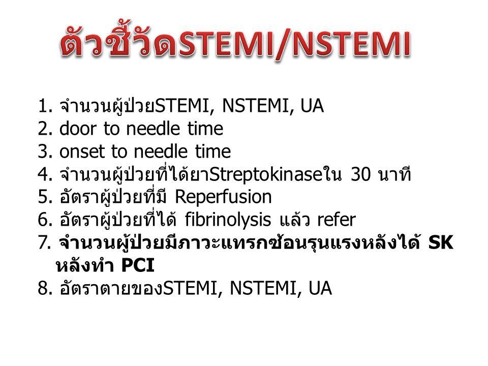 1. จำนวนผู้ป่วยSTEMI, NSTEMI, UA 2. door to needle time 3. onset to needle time 4. จำนวนผู้ป่วยที่ได้ยาStreptokinaseใน 30 นาที 5. อัตราผู้ป่วยที่มี Re