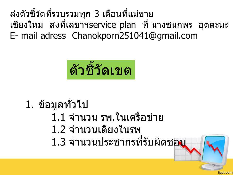 ส่งตัวชี้วัดที่รวบรวมทุก 3 เดือนที่แม่ข่าย เชียงใหม่ ส่งที่เลขาฯservice plan ที่ นางชนกพร อุตตะมะ E- mail adress Chanokporn251041@gmail.com ตัวชี้วัดเ