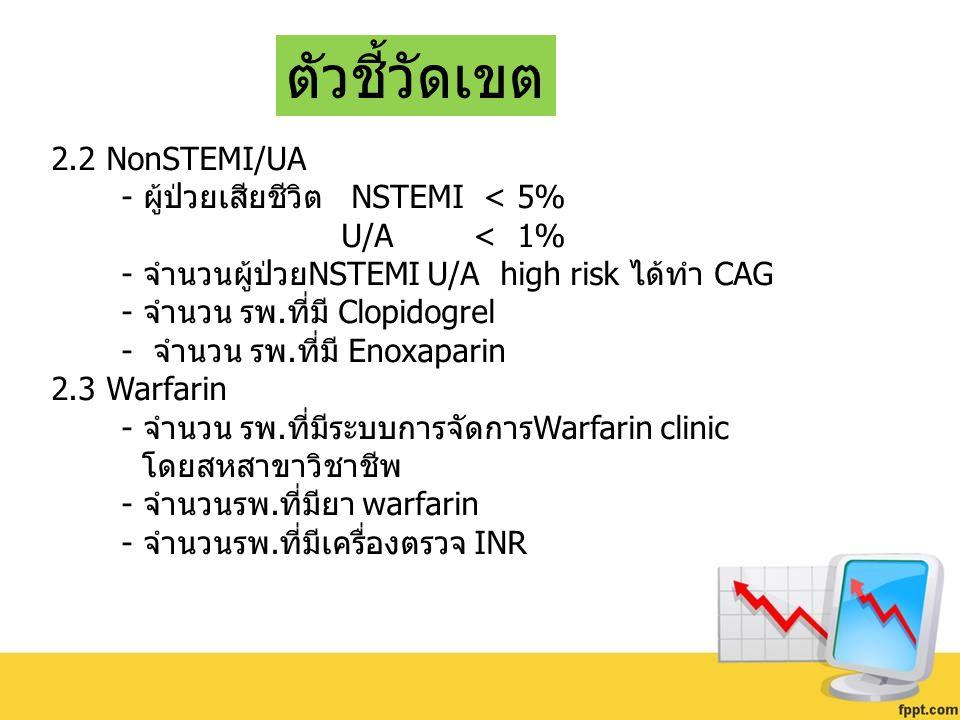 ตัวชี้วัดเขต 2.2 NonSTEMI/UA - ผู้ป่วยเสียชีวิต NSTEMI < 5% U/A < 1% - จำนวนผู้ป่วยNSTEMI U/A high risk ได้ทำ CAG - จำนวน รพ.ที่มี Clopidogrel - จำนวน