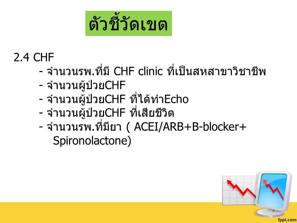 ตัวชี้วัดเขต 2.4 CHF - จำนวนรพ.ที่มี CHF clinic ที่เป็นสหสาขาวิชาชีพ - จำนวนผู้ป่วยCHF - จำนวนผู้ป่วยCHF ที่ได้ทำEcho - จำนวนผู้ป่วยCHF ที่เสียชีวิต -