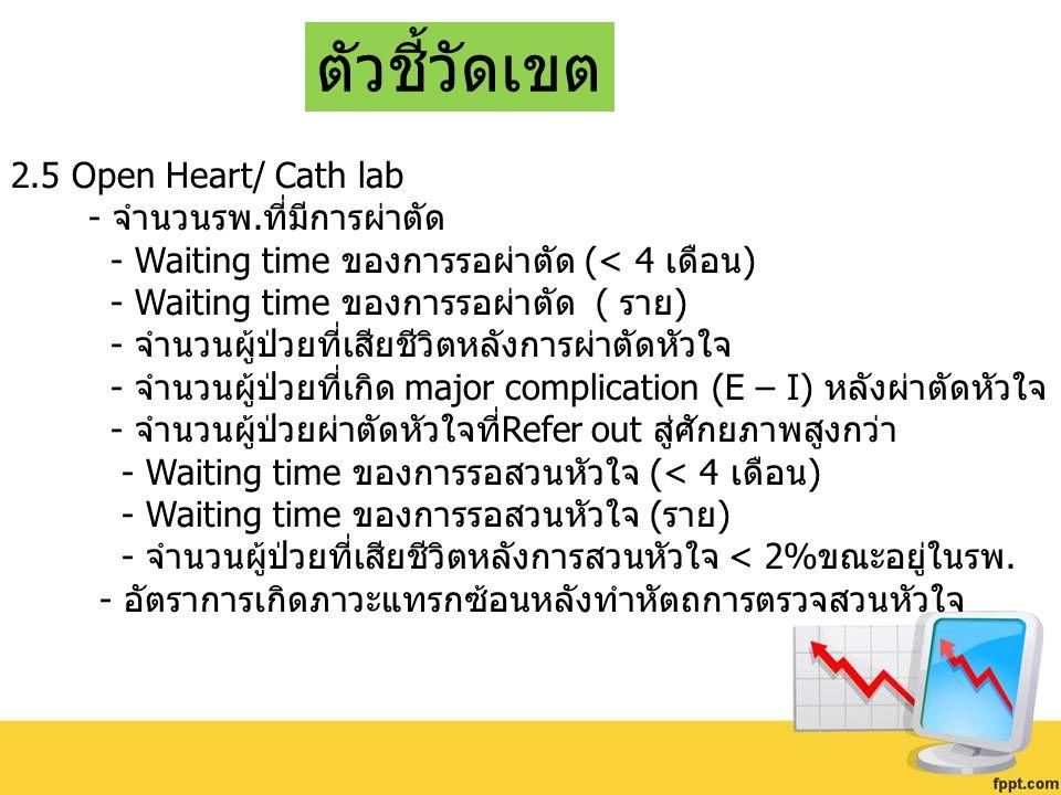 ตัวชี้วัดเขต 2.5 Open Heart/ Cath lab - จำนวนรพ.ที่มีการผ่าตัด - Waiting time ของการรอผ่าตัด (< 4 เดือน) - Waiting time ของการรอผ่าตัด ( ราย) - จำนวนผ
