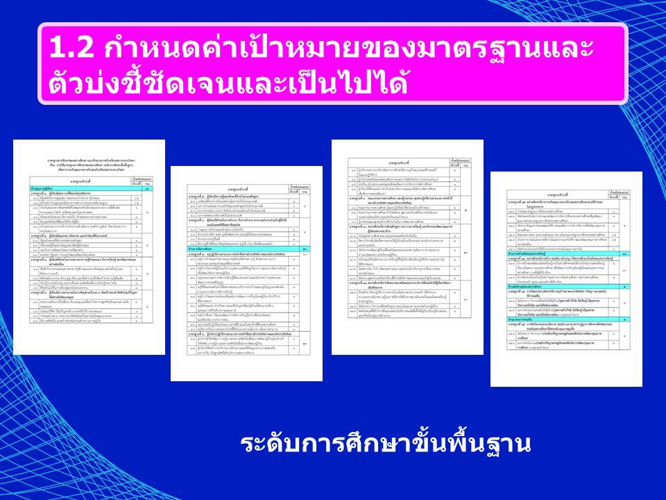 1.3 จัดให้กรรมการร่วมกำหนดมาตรฐาน การศึกษาของโรงเรียน คำสั่งแต่งตั้งกรรมการ