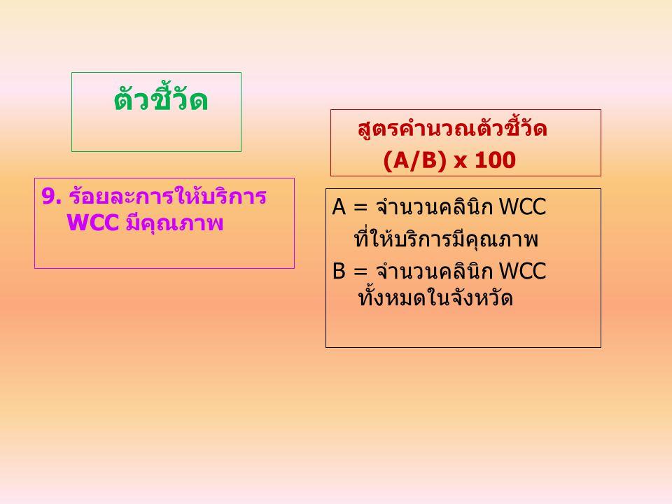 ตัวชี้วัด 9. ร้อยละการให้บริการ WCC มีคุณภาพ สูตรคำนวณตัวชี้วัด (A/B) x 100 A = จำนวนคลินิก WCC ที่ให้บริการมีคุณภาพ B = จำนวนคลินิก WCC ทั้งหมดในจังห