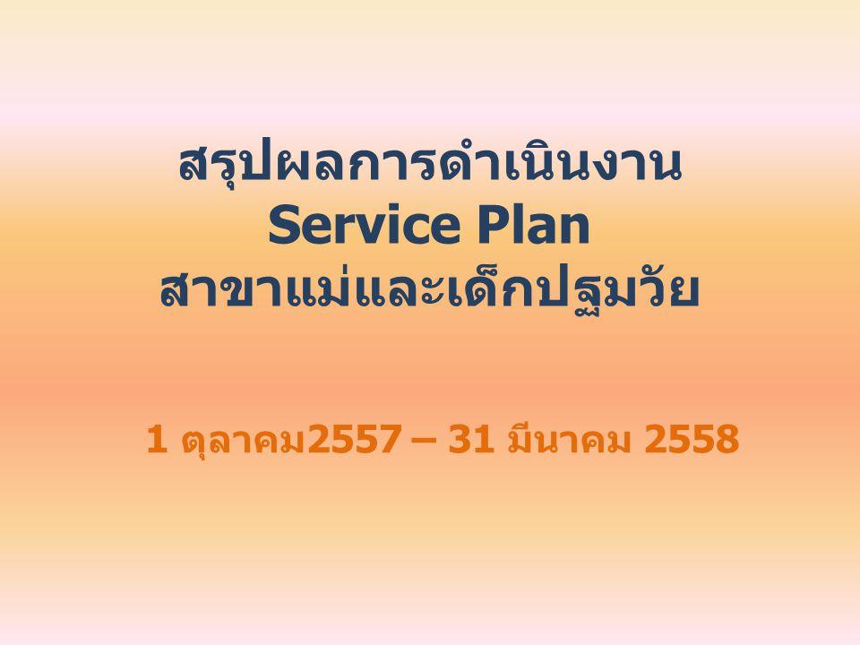 สรุปผลการดำเนินงาน Service Plan สาขาแม่และเด็กปฐมวัย 1 ตุลาคม2557 – 31 มีนาคม 2558