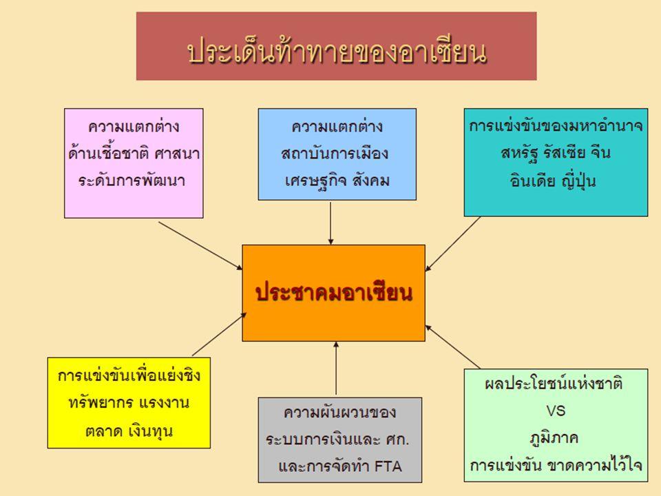 ประโยชน์ที่ไทยได้รับจาก อาเซียน