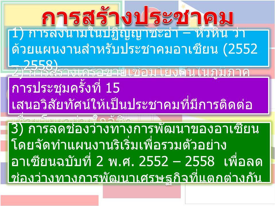 บทบาทของไทยในการจัดตั้ง ประชาคมอาเซียน