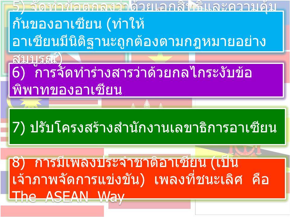 2) การจัดตั้งคณะมนตรีประสานงานอาเซียน ( รมต. ต่างประเทศ ) 1) การจัดตั้งคณะมนตรีประชาคมอาเซียน 3 เสาหลัก 3) การจัดตั้งคณะกรรมการผู้แทนถาวรประจำ อาเซียน