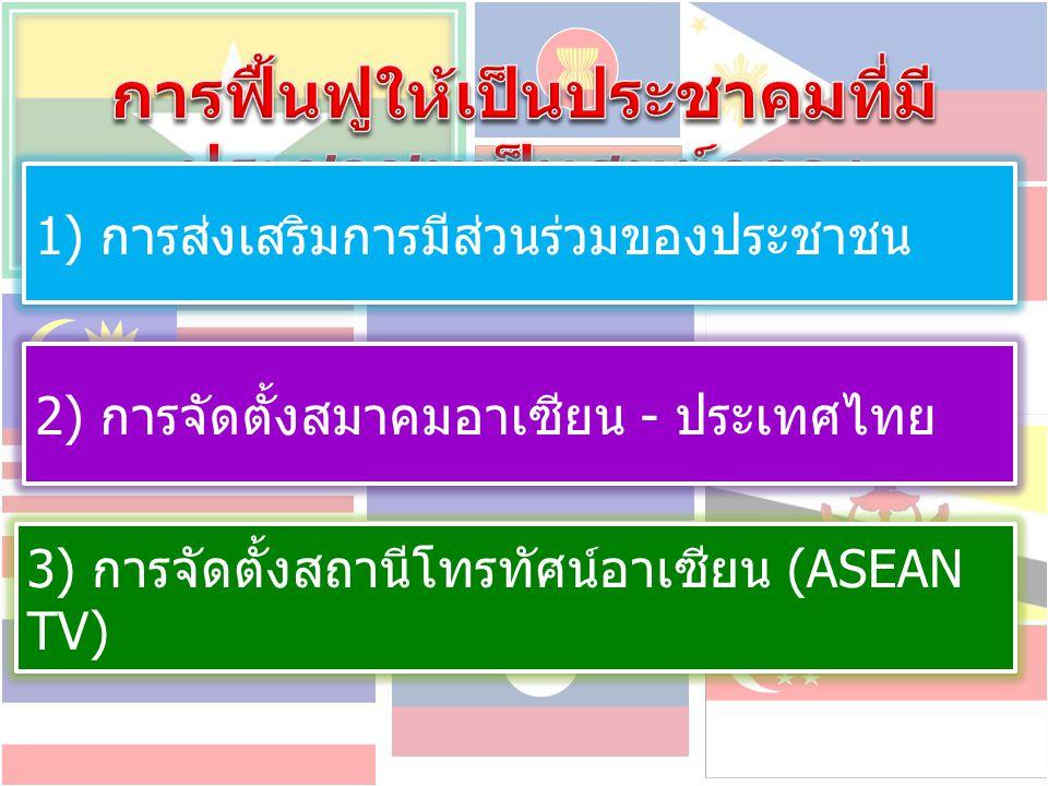 6) การจัดทำร่างสารว่าด้วยกลไกระงับข้อ พิพาทของอาเซียน 5) จัดทำข้อตกลงว่าด้วยเอกสิทธิ์และความคุ้ม กันของอาเซียน ( ทำให้ อาเซียนมีนิติฐานะถูกต้องตามกฎหม