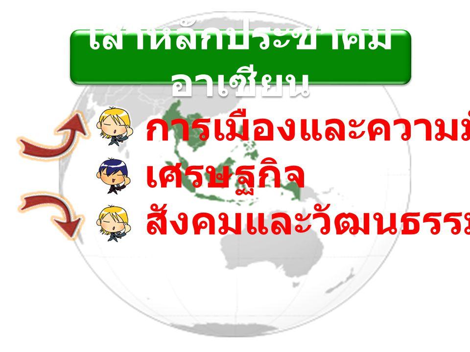 ความเป็นมา ผู้นำประเทศสมาชิกอาเซียนได้ร่วมกันลง นามในปฏิญญาว่าด้วยความร่วมมือ อาเซียน (Declaration of ASEAN Concord II หรือ Bali Concord II) เมื่อ พ.