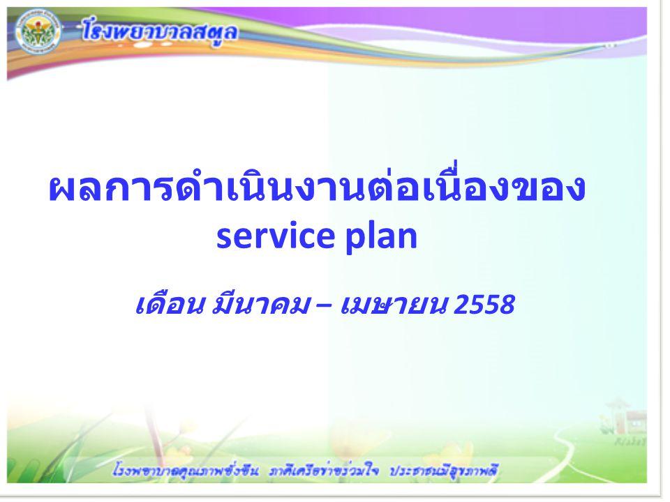 ผลการดำเนินงานต่อเนื่องของ service plan เดือน มีนาคม – เมษายน 2558