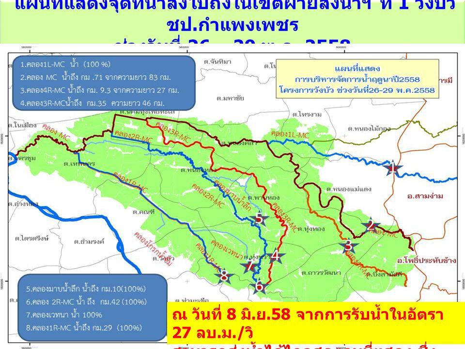 แผนที่แสดงจุดที่น้ำส่งไปถึงในเขตฝ่ายส่งน้ำฯ ที่ 1 วังบัว ชป. กำแพงเพชร ช่วงวันที่ 26 – 29 พ. ค. 2558 ณ วันที่ 8 มิ. ย.58 จากการรับน้ำในอัตรา 27 ลบ. ม.
