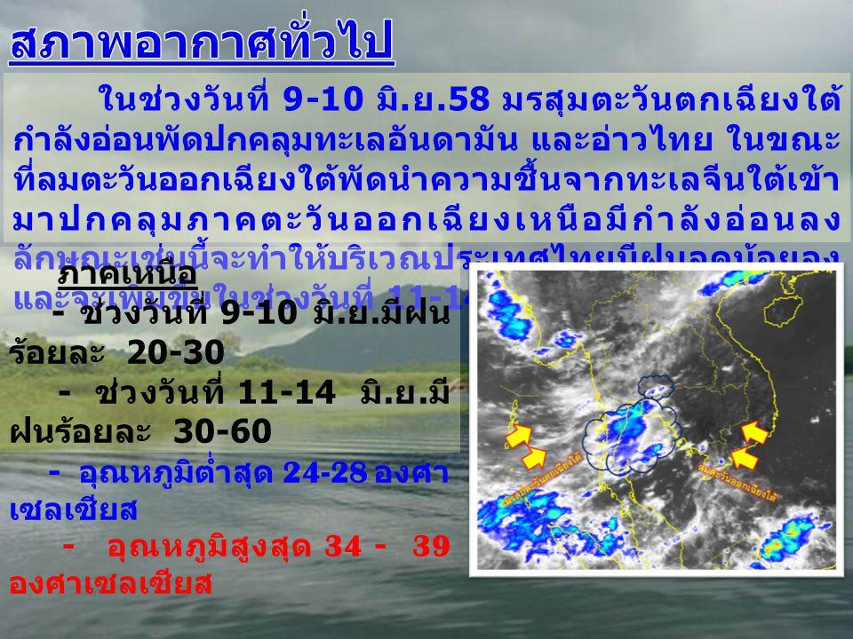 ในช่วงวันที่ 9-10 มิ. ย.58 มรสุมตะวันตกเฉียงใต้ กำลังอ่อนพัดปกคลุมทะเลอันดามัน และอ่าวไทย ในขณะ ที่ลมตะวันออกเฉียงใต้พัดนำความชื้นจากทะเลจีนใต้เข้า มา