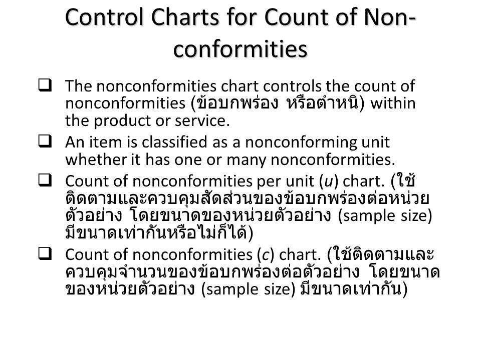  Since these charts are based on the Poisson distribution ( เป็นฟังก์ชันการกระจายของความ น่าจะเป็นที่เกี่ยวข้องกับเหตุการณ์ของสิ่งที่ เกิดขึ้นในหน่วยเวลา หรือหน่วยวัด เช่น จำนวนรถ ที่ผ่านด่านเก็บค่าทางด่วนในช่วง 1 ชม., จำนวน น็อตที่เสียบนปีกเครื่อง บินหนึ่งลำ, จำนวนรอย ตำหนิบนผ้าขนาด 100 ตารางเมตร ), two conditions must be met: 1.