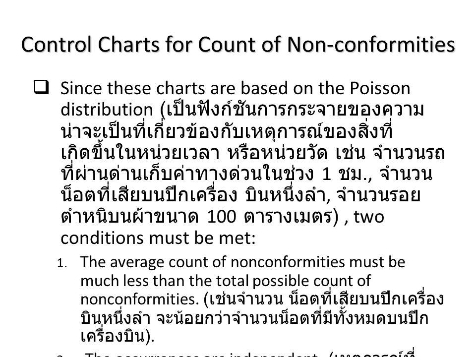  Since these charts are based on the Poisson distribution ( เป็นฟังก์ชันการกระจายของความ น่าจะเป็นที่เกี่ยวข้องกับเหตุการณ์ของสิ่งที่ เกิดขึ้นในหน่วย
