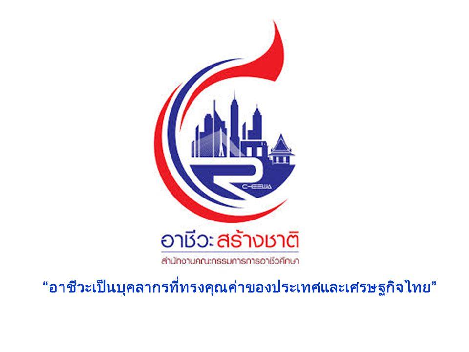 """""""อาชีวะเป็นบุคลากรที่ทรงคุณค่าของประเทศและเศรษฐกิจไทย"""""""