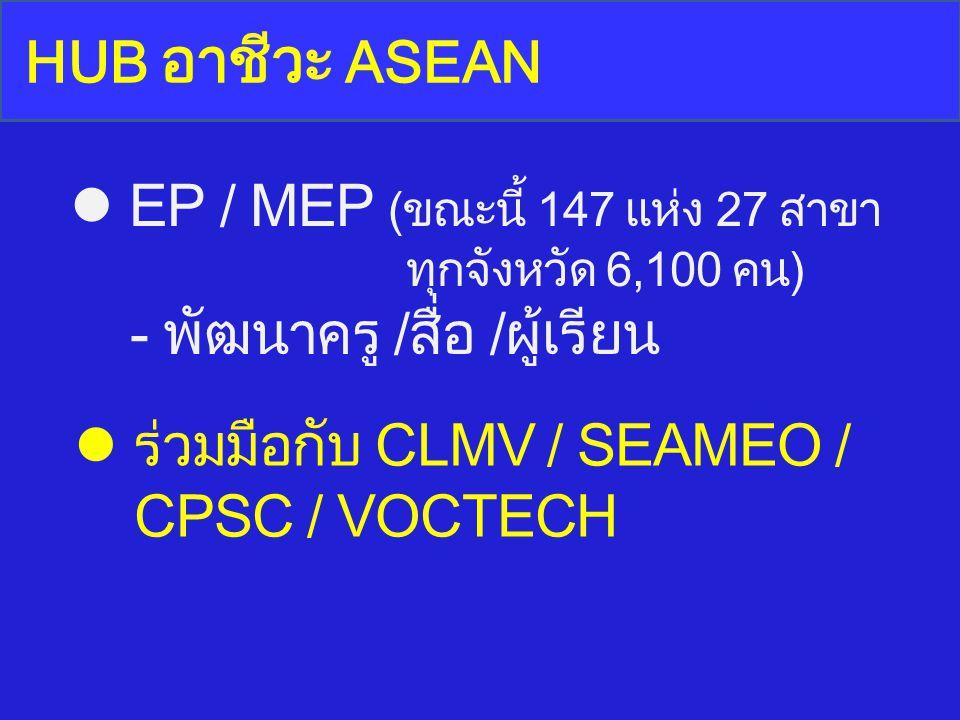 HUB อาชีวะ ASEAN EP / MEP (ขณะนี้ 147 แห่ง 27 สาขา ทุกจังหวัด 6,100 คน) - พัฒนาครู /สื่อ /ผู้เรียน ร่วมมือกับ CLMV / SEAMEO / CPSC / VOCTECH