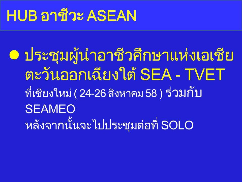 ประชุมผู้นำอาชีวศึกษาแห่งเอเชีย ตะวันออกเฉียงใต้ SEA - TVET ที่เชียงใหม่ ( 24-26 สิงหาคม 58 ) ร่วมกับ SEAMEO หลังจากนั้นจะไปประชุมต่อที่ SOLO HUB อาชี