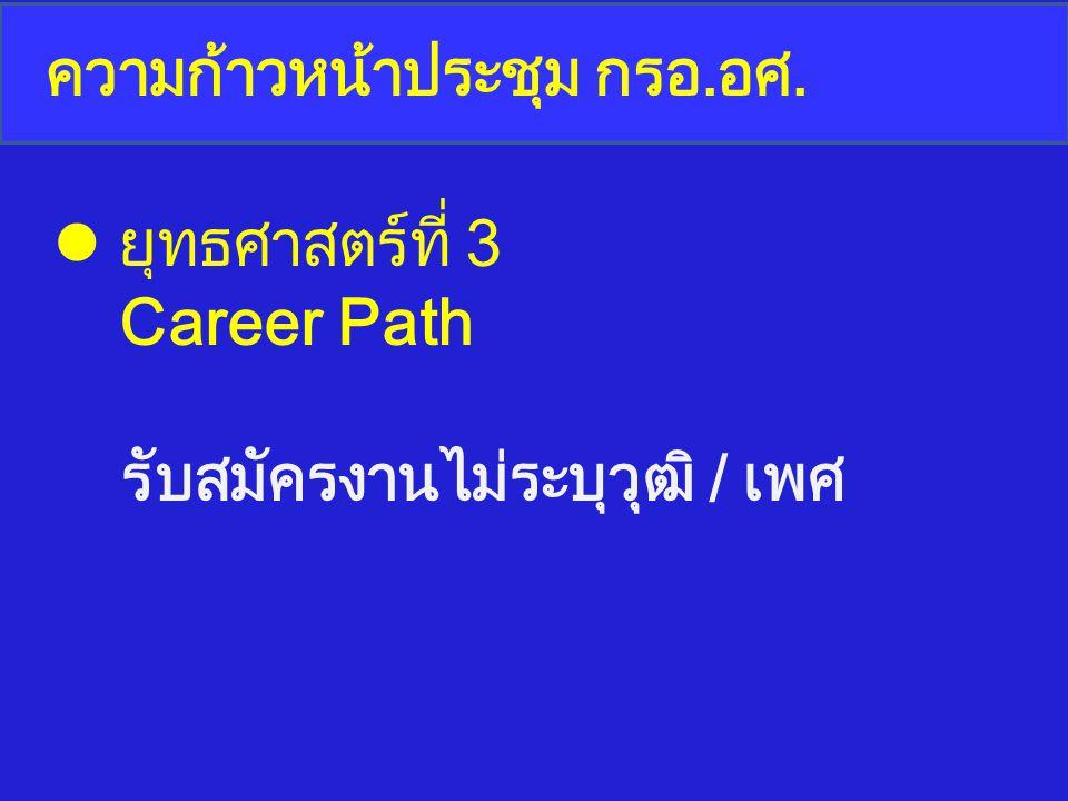 ยุทธศาสตร์ที่ 3 Career Path รับสมัครงานไม่ระบุวุฒิ / เพศ ความก้าวหน้าประชุม กรอ.อศ.