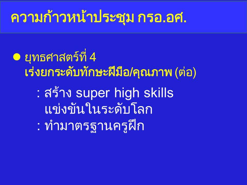 : สร้าง super high skills แข่งขันในระดับโลก : ทำมาตรฐานครูฝึก ยุทธศาสตร์ที่ 4 เร่งยกระดับทักษะฝีมือ/คุณภาพ (ต่อ) ความก้าวหน้าประชุม กรอ.อศ.