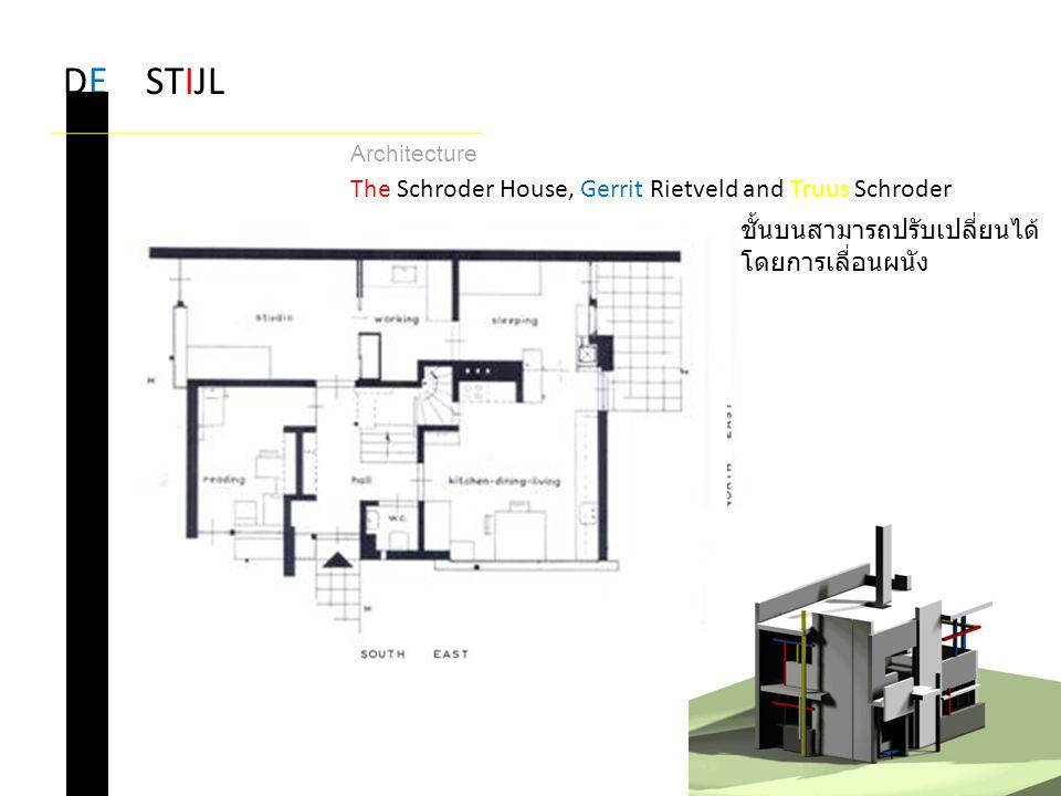 DE STIJL Architecture The Schroder House, Gerrit Rietveld and Truus Schroder ชั้นบนสามารถปรับเปลี่ยนได้ โดยการเลื่อนผนัง