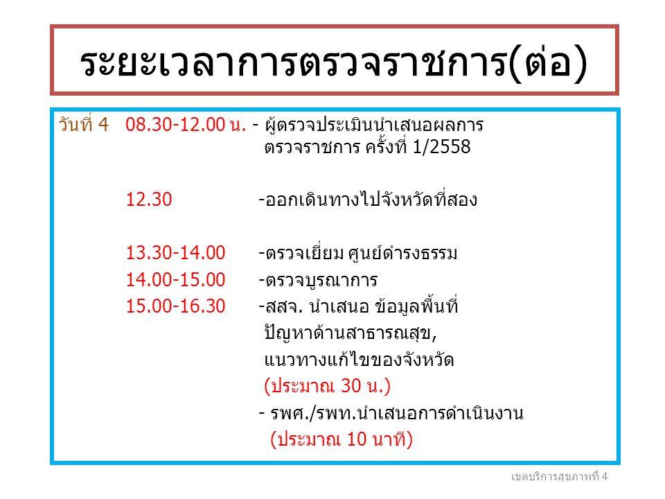 ระยะเวลาการตรวจราชการ(ต่อ) วันที่ 4 08.30-12.00 น.