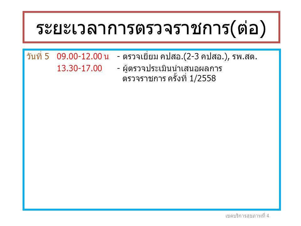 ระยะเวลาการตรวจราชการ(ต่อ) วันที่ 5 09.00-12.00 น - ตรวจเยี่ยม คปสอ.(2-3 คปสอ.), รพ.สต.