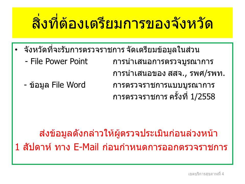 สิ่งที่ต้องเตรียมการของจังหวัด จังหวัดที่จะรับการตรวจราชการ จัดเตรียมข้อมูลในส่วน - File Power Point การนำเสนอการตรวจบูรณาการ การนำเสนอของ สสจ., รพศ/รพท.