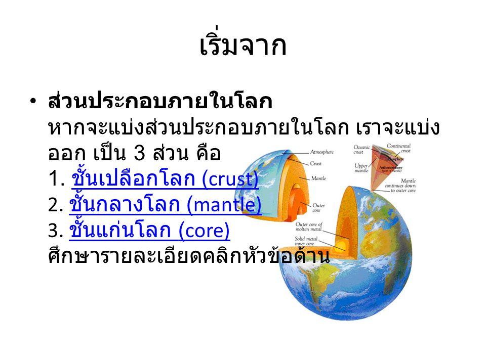 เริ่มจาก ส่วนประกอบภายในโลก หากจะแบ่งส่วนประกอบภายในโลก เราจะแบ่ง ออก เป็น 3 ส่วน คือ 1. ชั้นเปลือกโลก (crust) 2. ชั้นกลางโลก (mantle) 3. ชั้นแก่นโลก