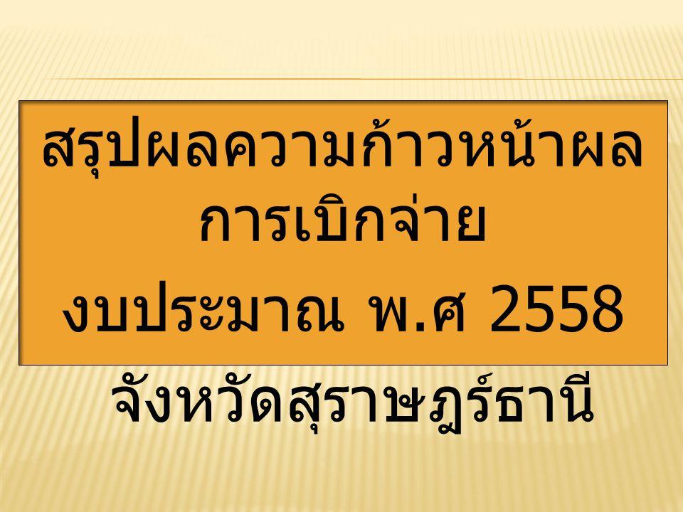สรุปผลความก้าวหน้าผล การเบิกจ่าย งบประมาณ พ. ศ 2558 จังหวัดสุราษฎร์ธานี
