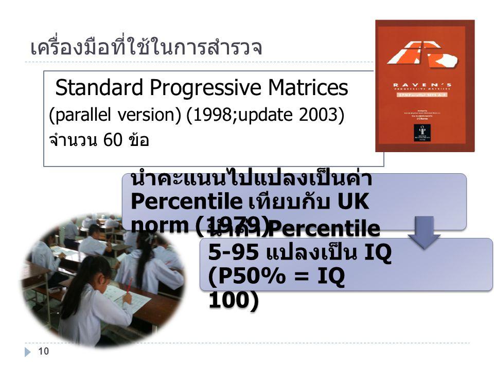 เครื่องมือที่ใช้ในการสำรวจ 10 Standard Progressive Matrices (parallel version) (1998;update 2003) จำนวน 60 ข้อ นำคะแนนไปแปลงเป็นค่า Percentile เทียบกับ UK norm (1979) นำค่า Percentile 5-95 แปลงเป็น IQ (P50% = IQ 100)