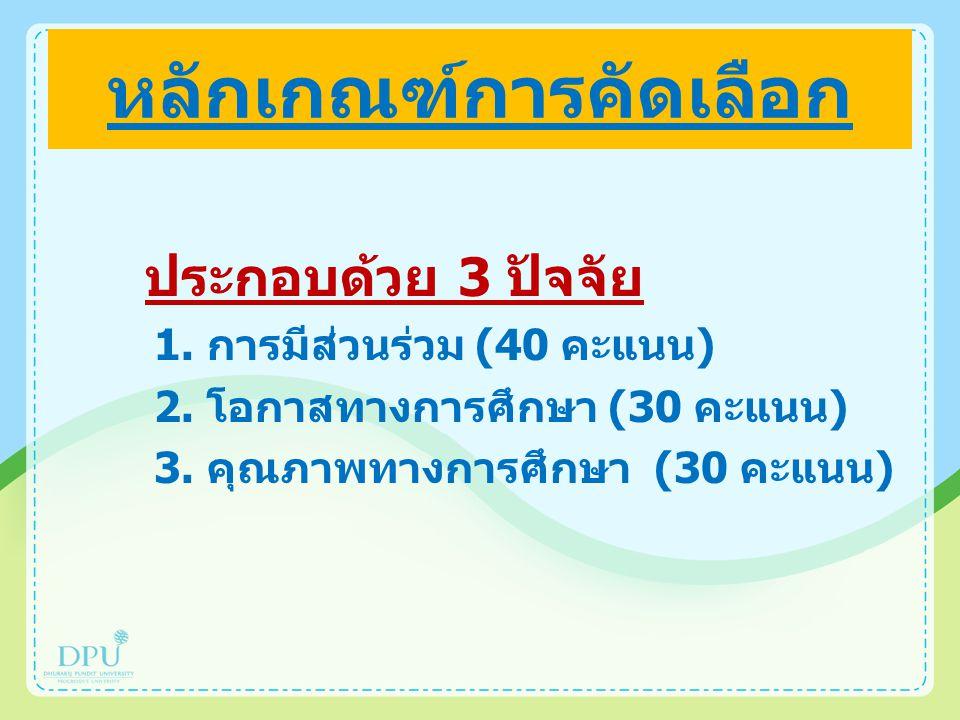 หลักเกณฑ์การคัดเลือก ประกอบด้วย 3 ปัจจัย 1.การมีส่วนร่วม (40 คะแนน ) 2.