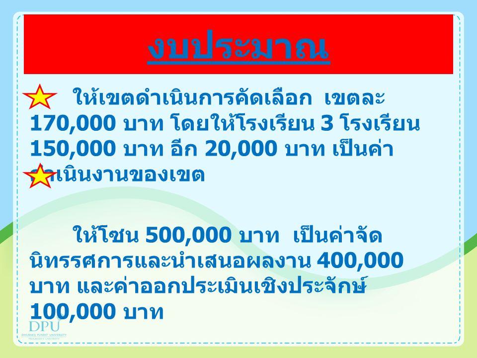 งบประมาณ ให้เขตดำเนินการคัดเลือก เขตละ 170,000 บาท โดยให้โรงเรียน 3 โรงเรียน 150,000 บาท อีก 20,000 บาท เป็นค่า ดำเนินงานของเขต ให้โซน 500,000 บาท เป็นค่าจัด นิทรรศการและนำเสนอผลงาน 400,000 บาท และค่าออกประเมินเชิงประจักษ์ 100,000 บาท