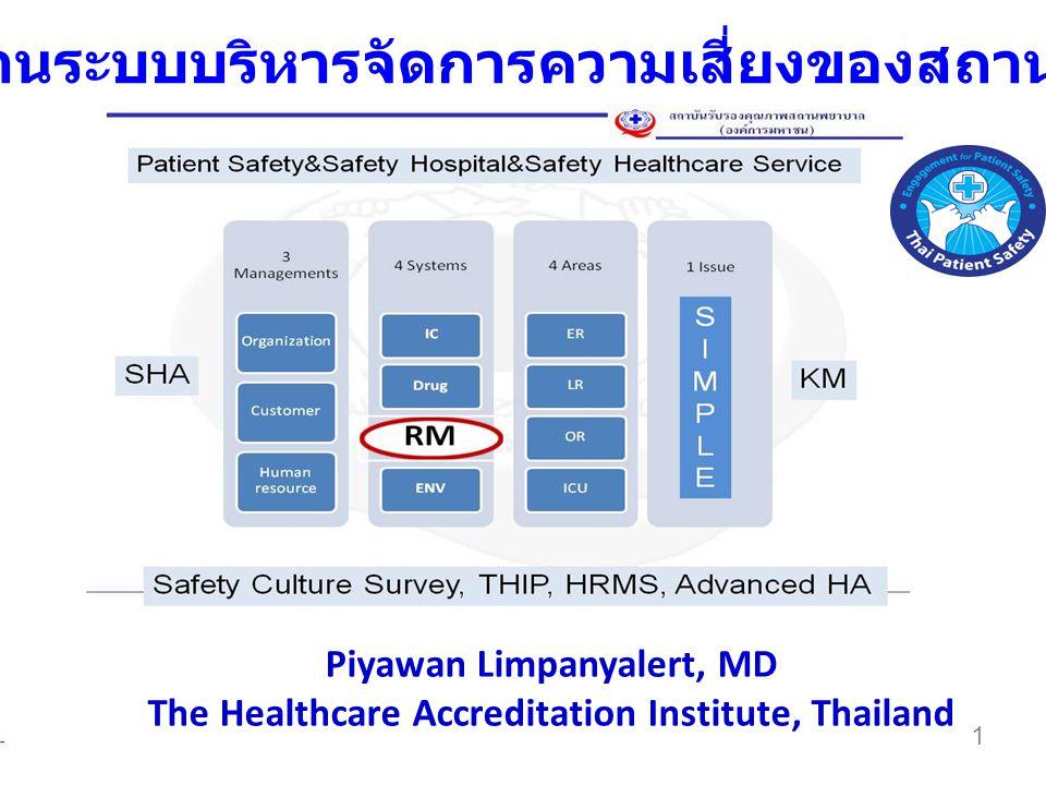 1 การใช้งานระบบบริหารจัดการความเสี่ยงของสถานพยาบาล Piyawan Limpanyalert, MD The Healthcare Accreditation Institute, Thailand
