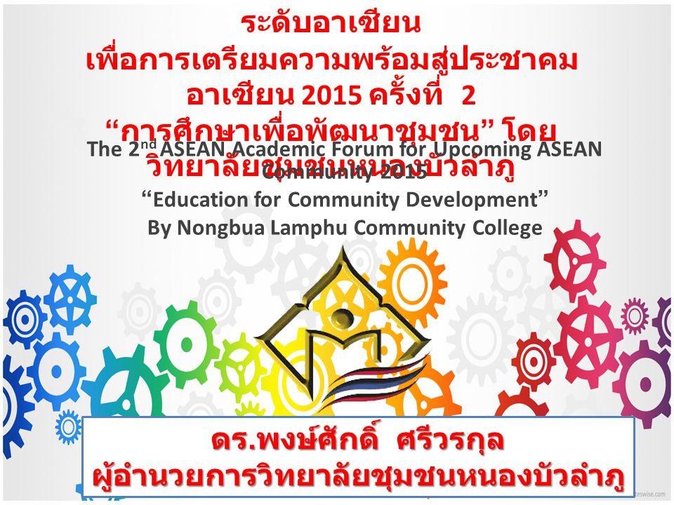 โครงการการนำเสนอผลงานทางวิชาการ ระดับอาเซียน เพื่อการเตรียมความพร้อมสู่ประชาคม อาเซียน 2015 ครั้งที่ 2 การศึกษาเพื่อพัฒนาชุมชน โดย วิทยาลัยชุมชนหนองบัวลำภู The 2 nd ASEAN Academic Forum for Upcoming ASEAN Community 2015 Education for Community Development By Nongbua Lamphu Community College ดร.