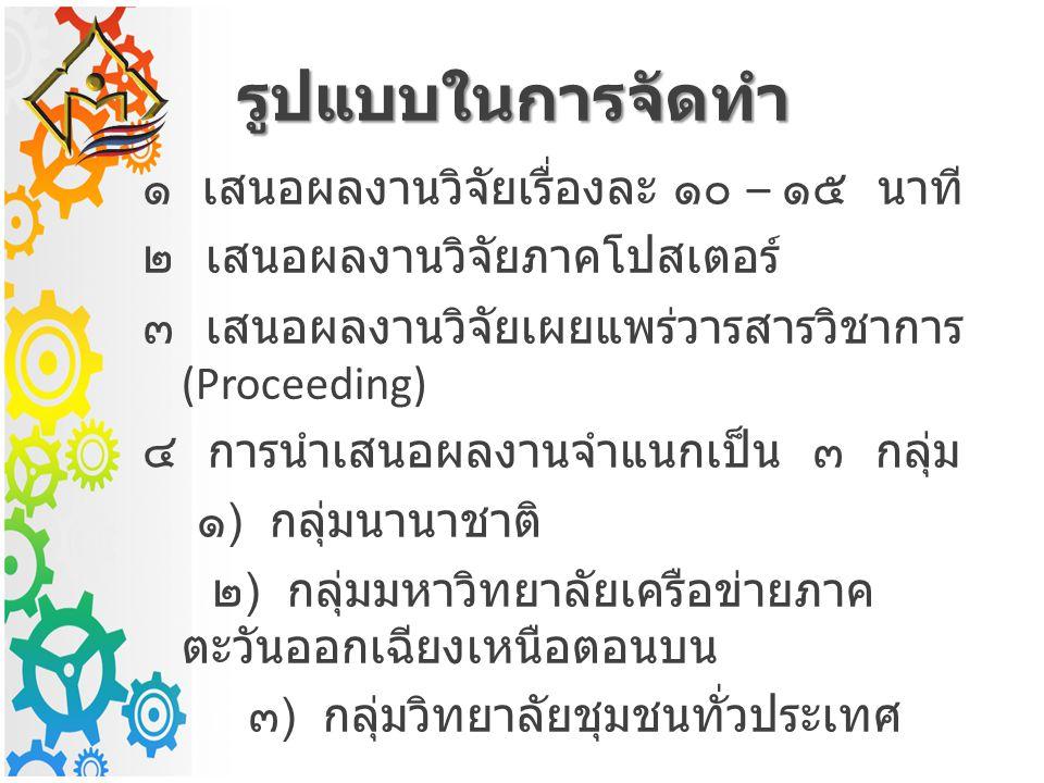 รูปแบบในการจัดทำ ๑ เสนอผลงานวิจัยเรื่องละ ๑๐ – ๑๕ นาที ๒ เสนอผลงานวิจัยภาคโปสเตอร์ ๓ เสนอผลงานวิจัยเผยแพร่วารสารวิชาการ (Proceeding) ๔ การนำเสนอผลงานจำแนกเป็น ๓ กลุ่ม ๑ ) กลุ่มนานาชาติ ๒ ) กลุ่มมหาวิทยาลัยเครือข่ายภาค ตะวันออกเฉียงเหนือตอนบน ๓ ) กลุ่มวิทยาลัยชุมชนทั่วประเทศ