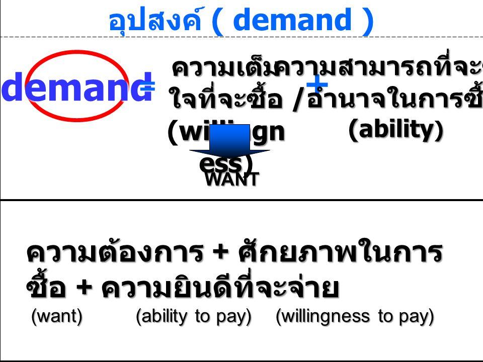 อุปสงค์ ( demand ) demand = ความเต็ม ใจที่จะซื้อ willingn ess (willingn ess) + ความสามารถที่จะซื้อ / อำนาจในการซื้อ (ability ) WANT ความต้องการ + ศักยภาพในการ ซื้อ + ความยินดีที่จะจ่าย (want) (ability to pay) (willingness to pay) (want) (ability to pay) (willingness to pay)