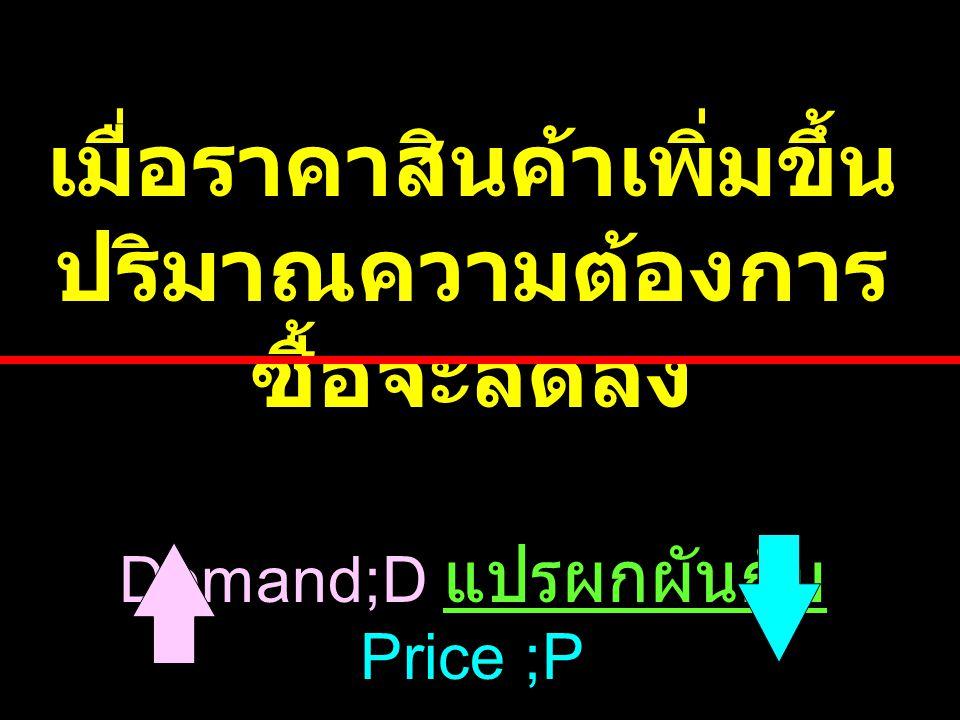 เมื่อราคาสินค้าเพิ่มขึ้น ปริมาณความต้องการ ซื้อจะลดลง Demand;D แปรผกผันกับ Price ;P