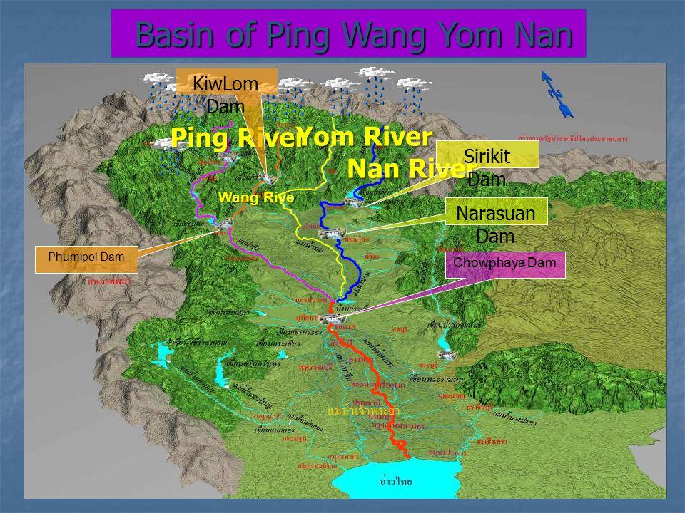 Nan River Ping River Wang Wang Rive Yom River แม่น้ำเจ้าพระยา Phumipol Dam Sirikit Dam Chowphaya Dam Narasuan Dam Basin of Ping Wang Yom Nan Basin of