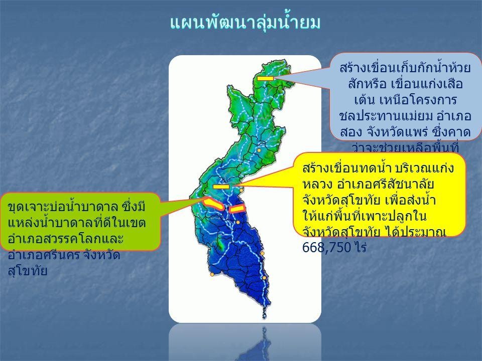หนอง จรเข้ หนองแม่ระวิง บึงช่อ บึงลับแล Yomriver Nanriver หนองปลาหมอ โครงการส่งน้ำและ บำรุงรักษาสุโขทัย โซน 1 สวรรค โลก พื้นที่ = 36,000 ไร่ = 104 บ่อ โซน 2 ศรีนคร พื้นที่ = 35,000 ไร่ = 1oo บ่อ