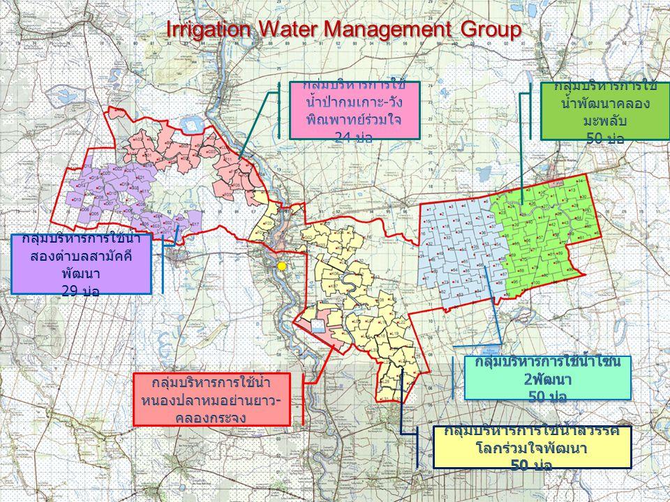 กลุ่มบริหารการใช้น้ำ สองตำบลสามัคคี พัฒนา 29 บ่อ Irrigation Water Management Group