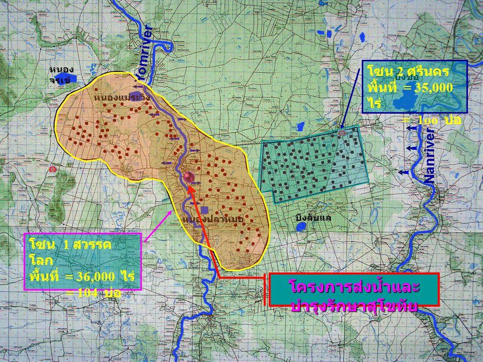 หนอง จรเข้ หนองแม่ระวิง บึงช่อ บึงลับแล Yomriver Nanriver หนองปลาหมอ โครงการส่งน้ำและ บำรุงรักษาสุโขทัย โซน 1 สวรรค โลก พื้นที่ = 36,000 ไร่ = 104 บ่อ
