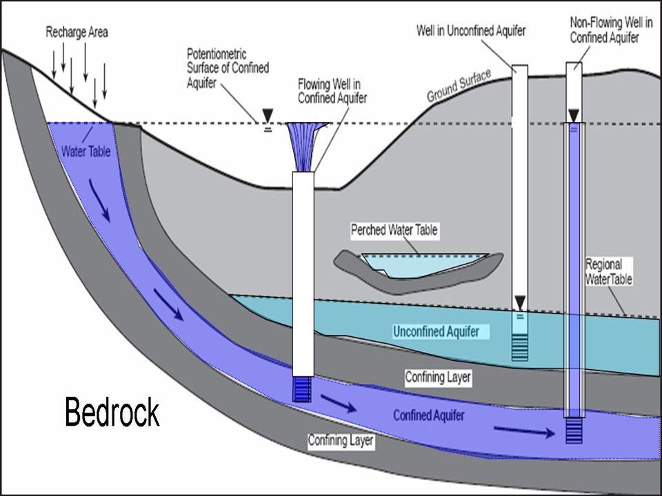 การคิดค่ากระแสไฟฟ้า ของฝ่ายส่งน้ำ และบำรุงรักษาที่ 2 เป็นการคิดค่ากระแสไฟฟ้าในการสูบน้ำของแต่ละบ่อ สูตรที่ 1 กรณีที่มีการใช้น้ำจากบ่อสูบน้ำ ค่าน้ำที่เกษตรกรผู้ใช้น้ำ แต่ละรายจะต้องจ่ายคิดเป็นได้ดังนี้ ก.