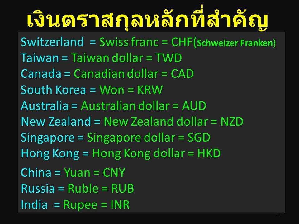 17 เงินตราสกุลหลักที่สำคัญ Switzerland = Swiss franc = CHF( Schweizer Franken) Taiwan = Taiwan dollar = TWD Canada = Canadian dollar = CAD South Korea = Won = KRW Australia = Australian dollar = AUD New Zealand = New Zealand dollar = NZD Singapore = Singapore dollar = SGD Hong Kong = Hong Kong dollar = HKD China = Yuan = CNY Russia = Ruble = RUB India = Rupee = INR