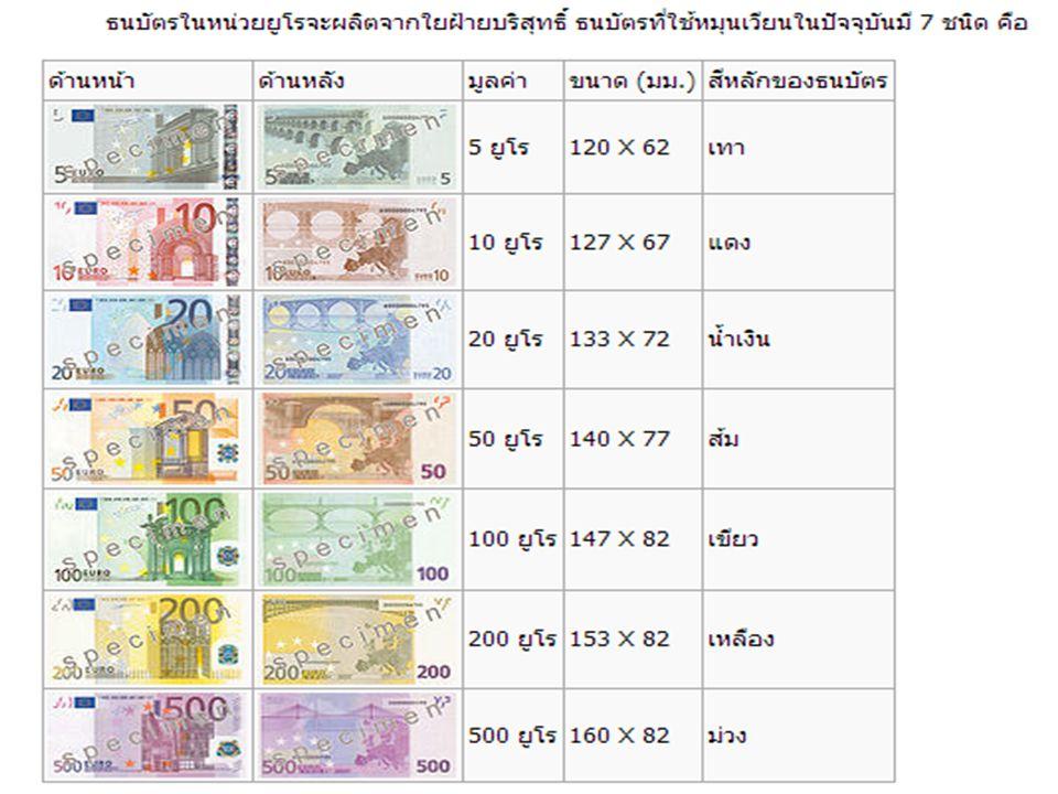 8 - มูลค่ารวมของสินค้าและบริการขั้นสุดท้ายที่ ผลิตขึ้นในประเทศในรอบระยะเวลาหนึ่ง เช่น GDP ของไทย คือ มูลค่าผลผลิตที่ชาว ไทยและชาวต่างประเทศผลิตขึ้นได้ ใน ประเทศ - GDP =GNP - F โดย F = รายได้สุทธิจากต่างประเทศ - ถ้าไม่มีการเคลื่อนย้ายทรัพยากร GDP = GNP - GDP ไม่สะท้อนความมั่งคั่งของประเทศเพราะ ไม่รวมรายได้จากการใช้ทรัพยากรของไทยใน ประเทศอื่น