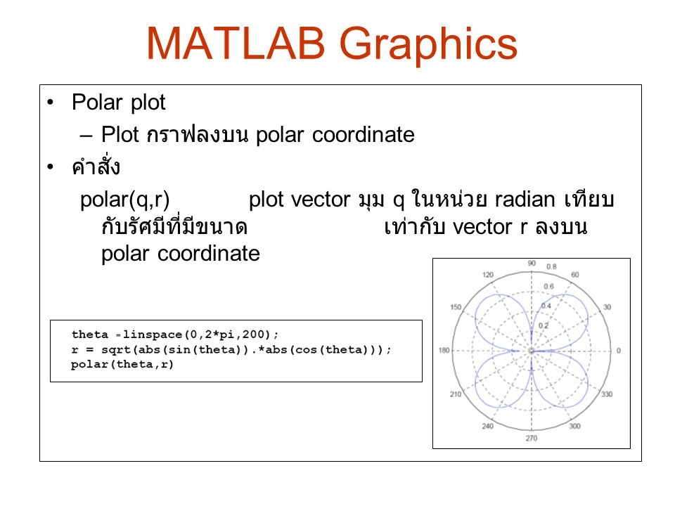 MATLAB Graphics Polar plot –Plot กราฟลงบน polar coordinate คำสั่ง polar(q,r)plot vector มุม q ในหน่วย radian เทียบ กับรัศมีที่มีขนาดเท่ากับ vector r ล