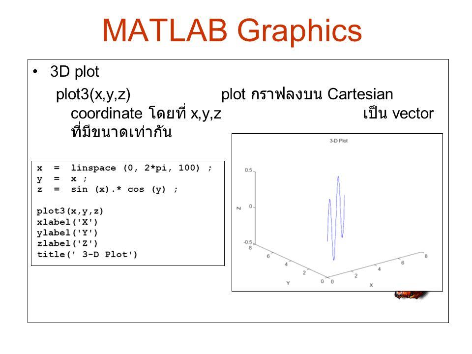 MATLAB Graphics 3D plot plot3(x,y,z)plot กราฟลงบน Cartesian coordinate โดยที่ x,y,z เป็น vector ที่มีขนาดเท่ากัน